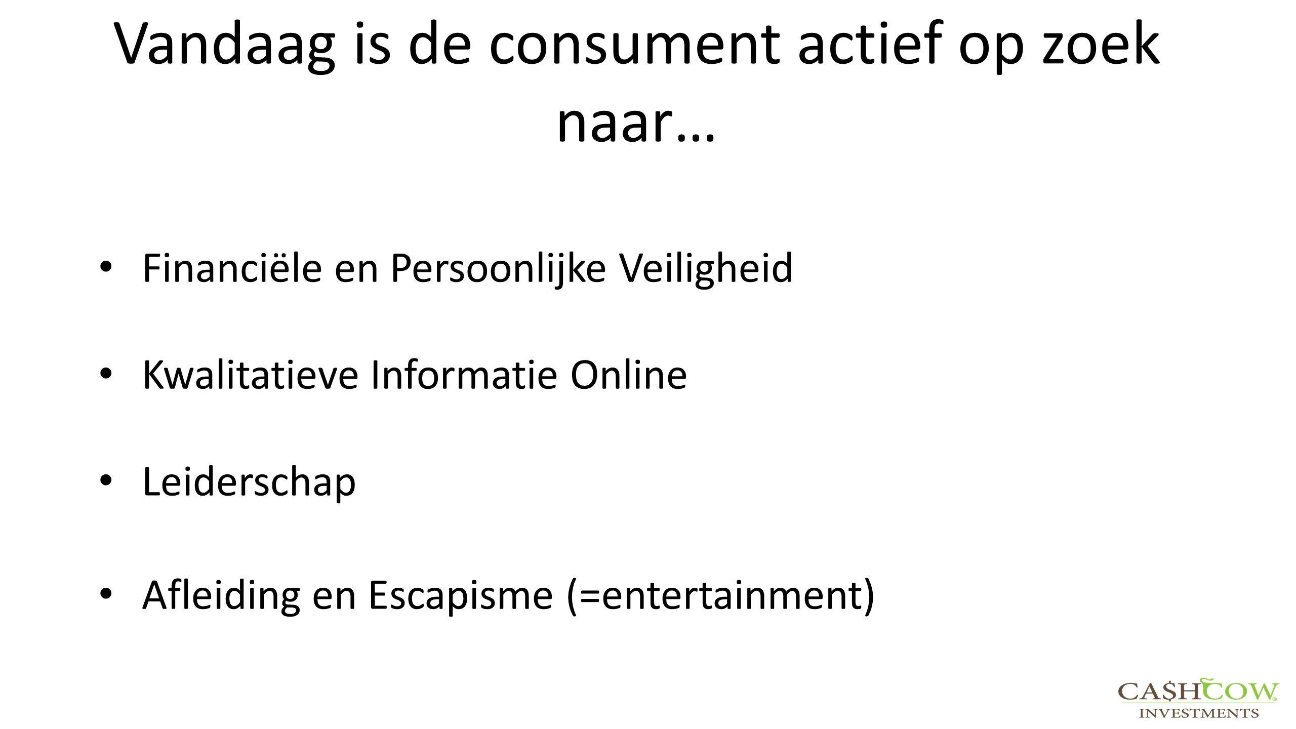 Vandaag is de consument actief op zoek naar… Financiële en Persoonlijke Veiligheid Kwalitatieve Informatie Online Leiderschap Afleiding en Escapisme (=entertainment)