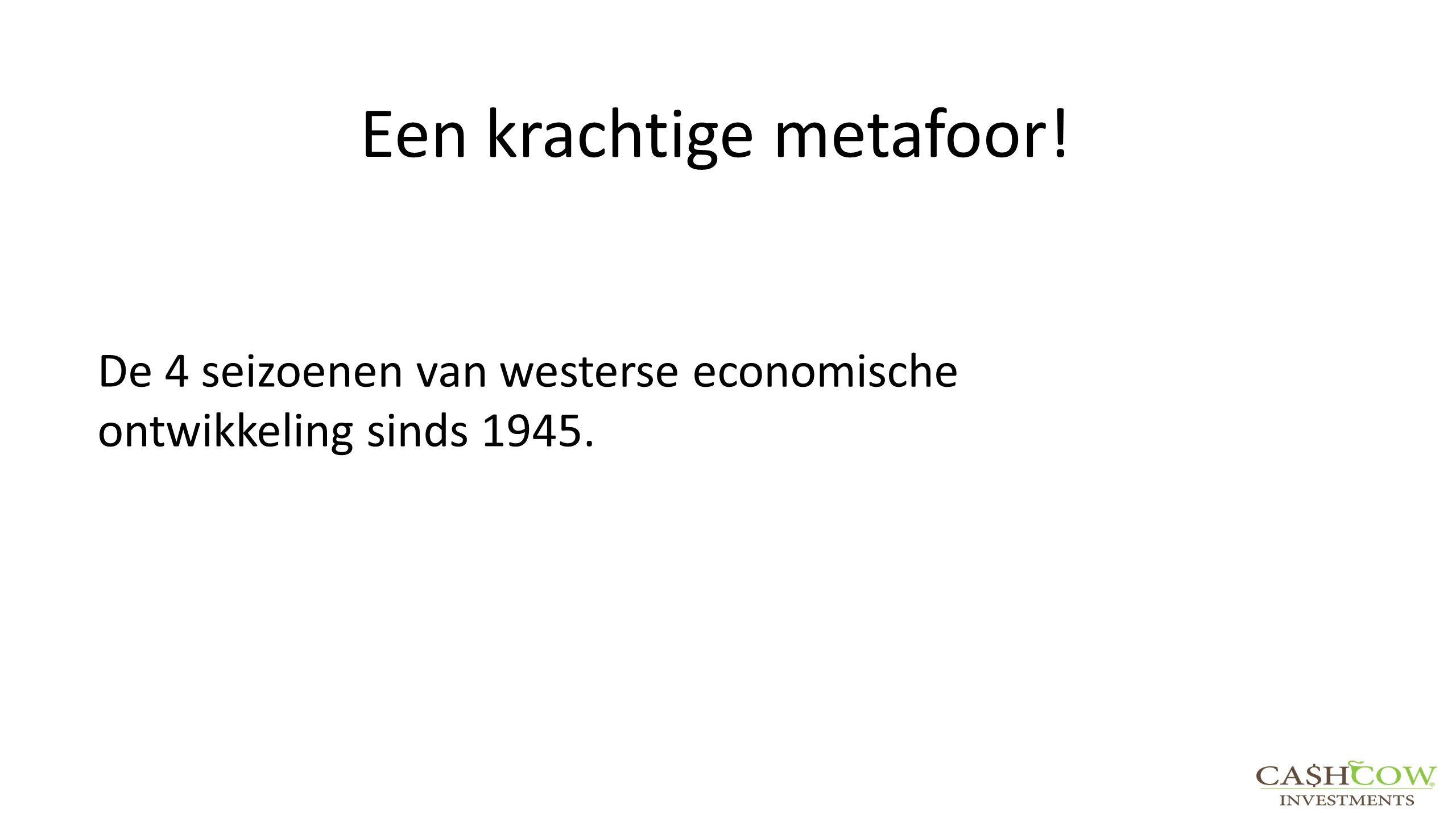 Een krachtige metafoor! De 4 seizoenen van westerse economische ontwikkeling sinds 1945.
