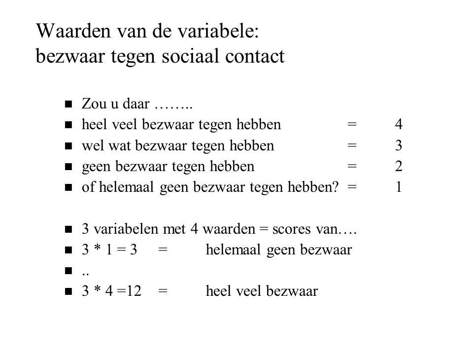 Waarden van de variabele: bezwaar tegen sociaal contact n Zou u daar …….. n heel veel bezwaar tegen hebben =4 n wel wat bezwaar tegen hebben=3 n geen
