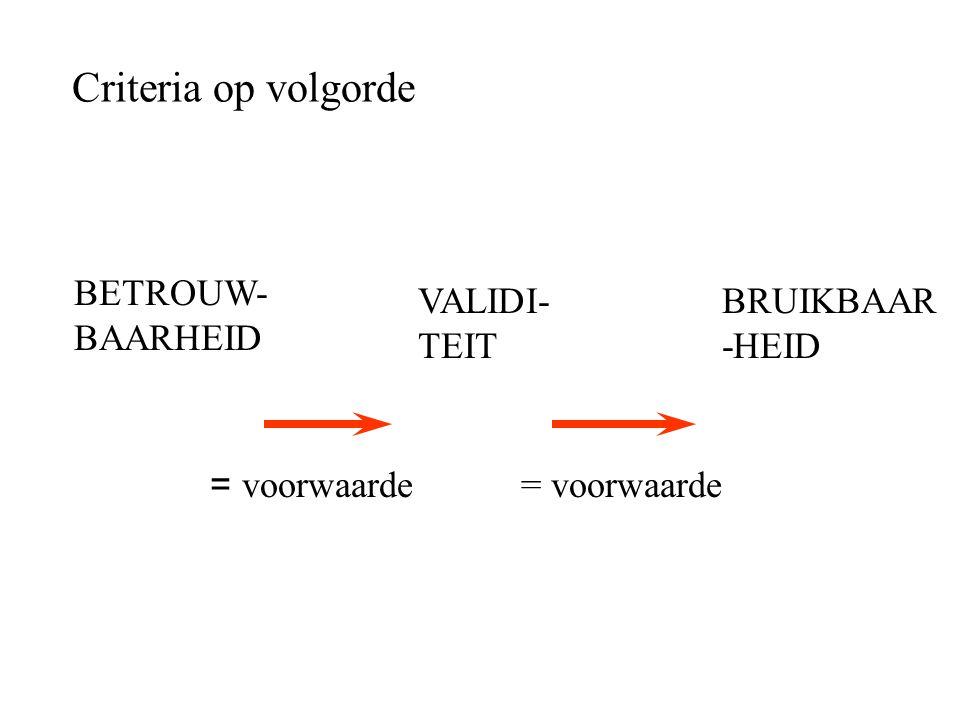 Criteria op volgorde BETROUW- BAARHEID VALIDI- TEIT BRUIKBAAR -HEID = voorwaarde =