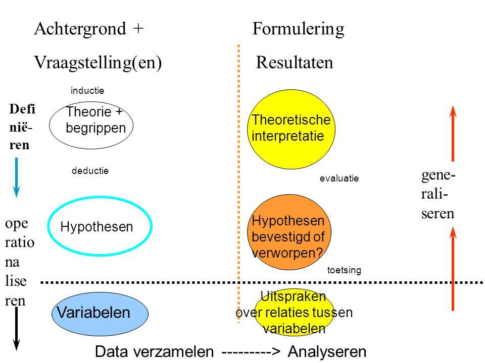 Achtergrond + Formulering Vraagstelling(en) Resultaten Theorie + begrippen Defi nië- ren ope ratio na lise ren Variabelen Uitspraken over relaties tus
