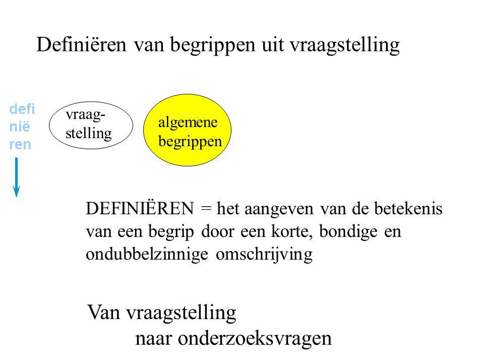 Vraagstelling en te definiëren begrip(pen) Definitie discriminatie: het ongelijk behandelen van personen of groepen op basis van kenmerken die in de gegeven situatie niet relevant moeten worden geacht (Bovenkerk & Breuning-van Leeuwen, 1978 ) In hoeverre wordt de gedragsregel (geen medewerking aan discriminatie) door de Nederlandse uitzendbureau's nageleefd?