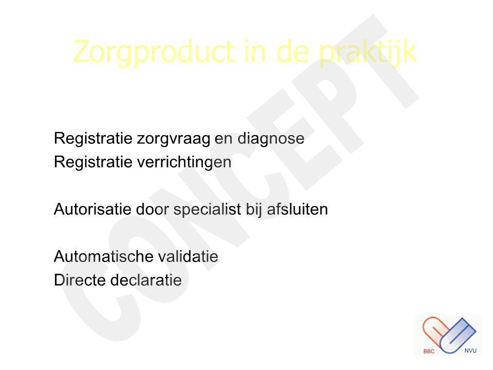 Registratie zorgvraag en diagnose Registratie verrichtingen Autorisatie door specialist bij afsluiten Automatische validatie Directe declaratie Zorgpr