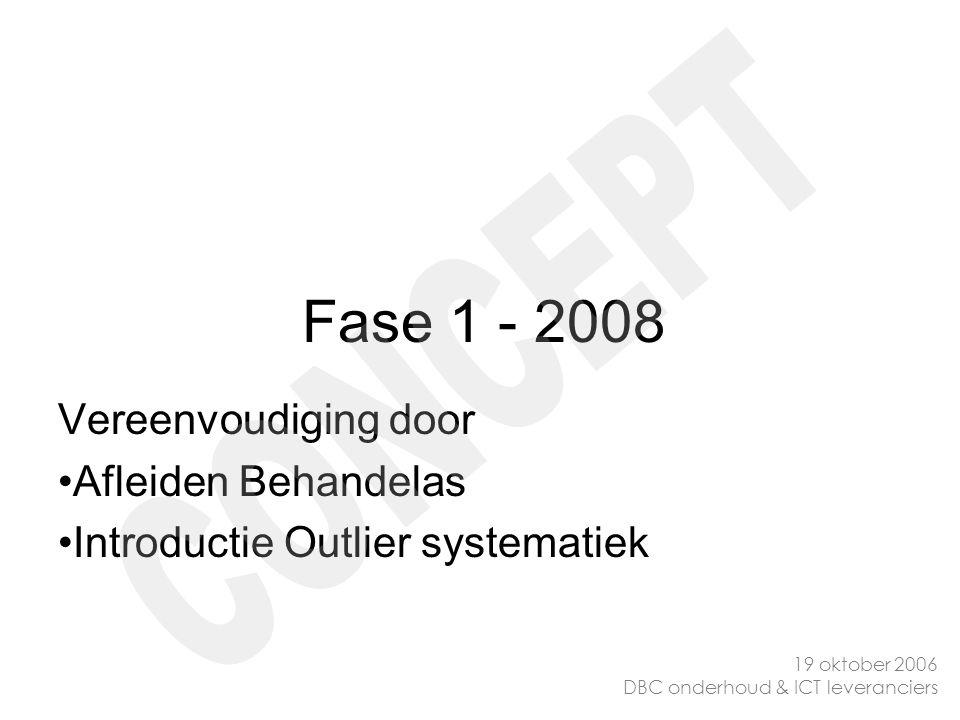 Fase 1 - 2008 Vereenvoudiging door Afleiden Behandelas Introductie Outlier systematiek 19 oktober 2006 DBC onderhoud & ICT leveranciers