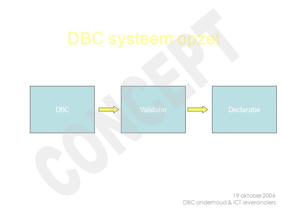 DBC systeem opzet DBCValidatieDeclaratie 19 oktober 2006 DBC onderhoud & ICT leveranciers