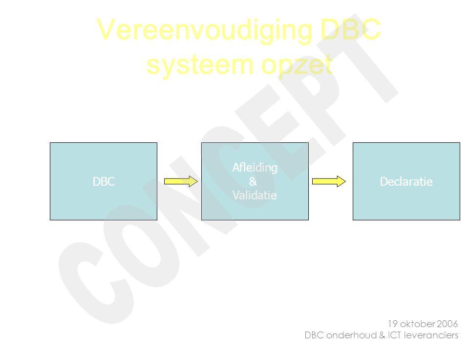 Vereenvoudiging DBC systeem opzet DBC Afleiding & Validatie Declaratie 19 oktober 2006 DBC onderhoud & ICT leveranciers