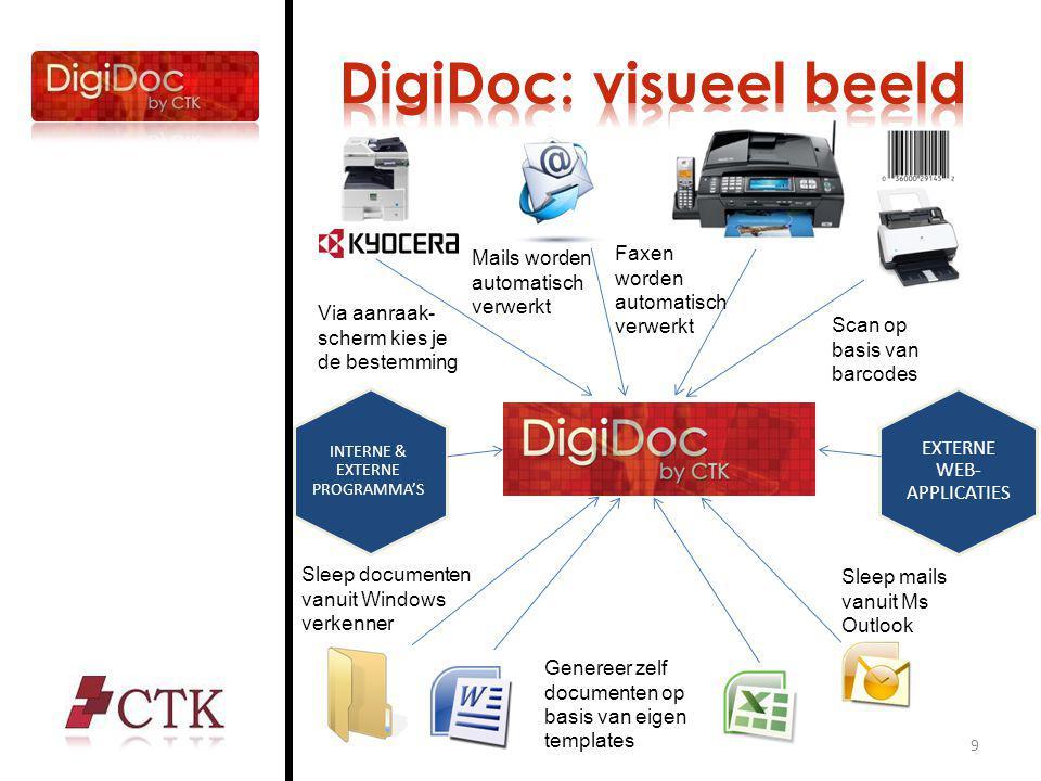 Document Management System Stroomlijnt alle documenten Elk document zit slechts 1 x in DigiDoc Integratie met e-mails en agenda Gestructureerd overzicht Efficiënt delen van informatie 10