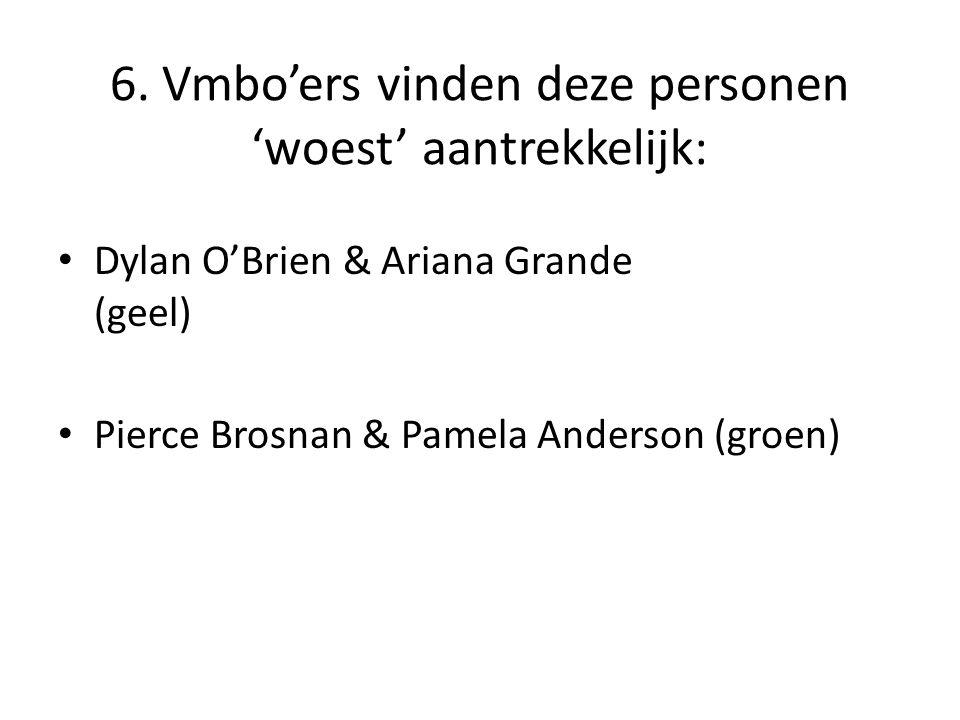 6. Vmbo'ers vinden deze personen 'woest' aantrekkelijk: Dylan O'Brien & Ariana Grande (geel) Pierce Brosnan & Pamela Anderson (groen)