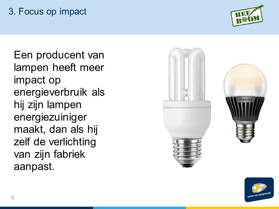 3. Focus op impact Een producent van lampen heeft meer impact op energieverbruik als hij zijn lampen energiezuiniger maakt, dan als hij zelf de verlic
