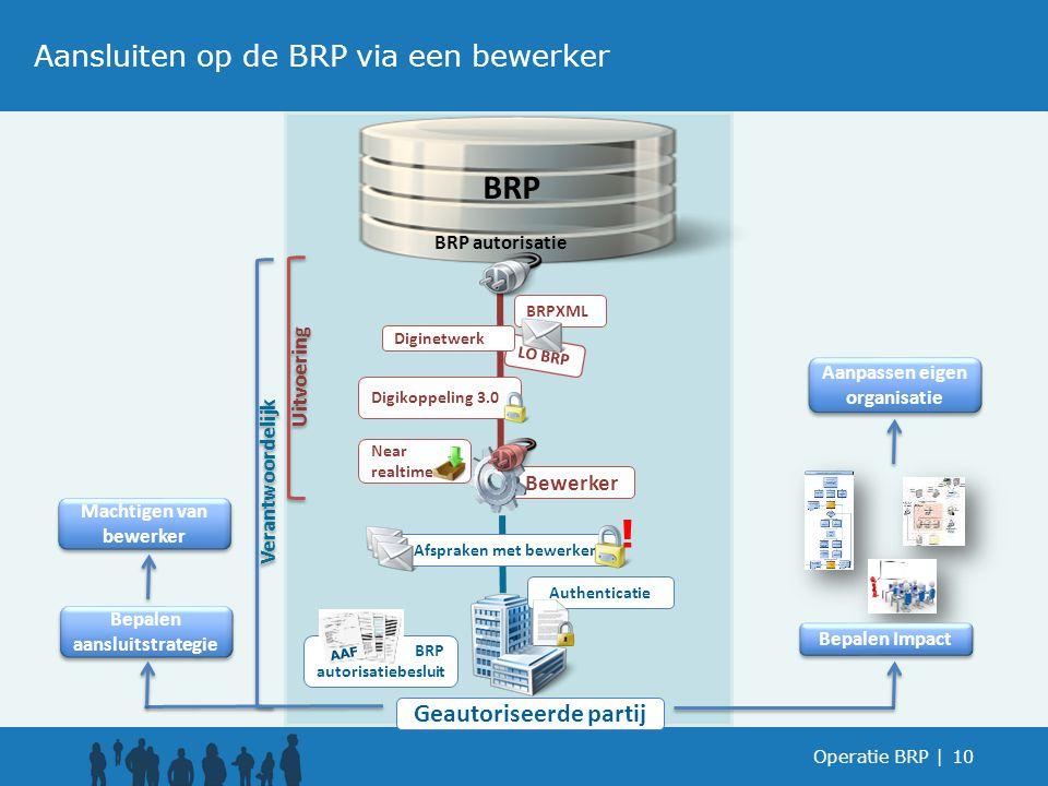 Operatie BRP  10 Aansluiten op de BRP via een bewerker BRP BRP autorisatie Geautoriseerde partij Bepalen Impact Bepalen aansluitstrategie Aanpassen ei