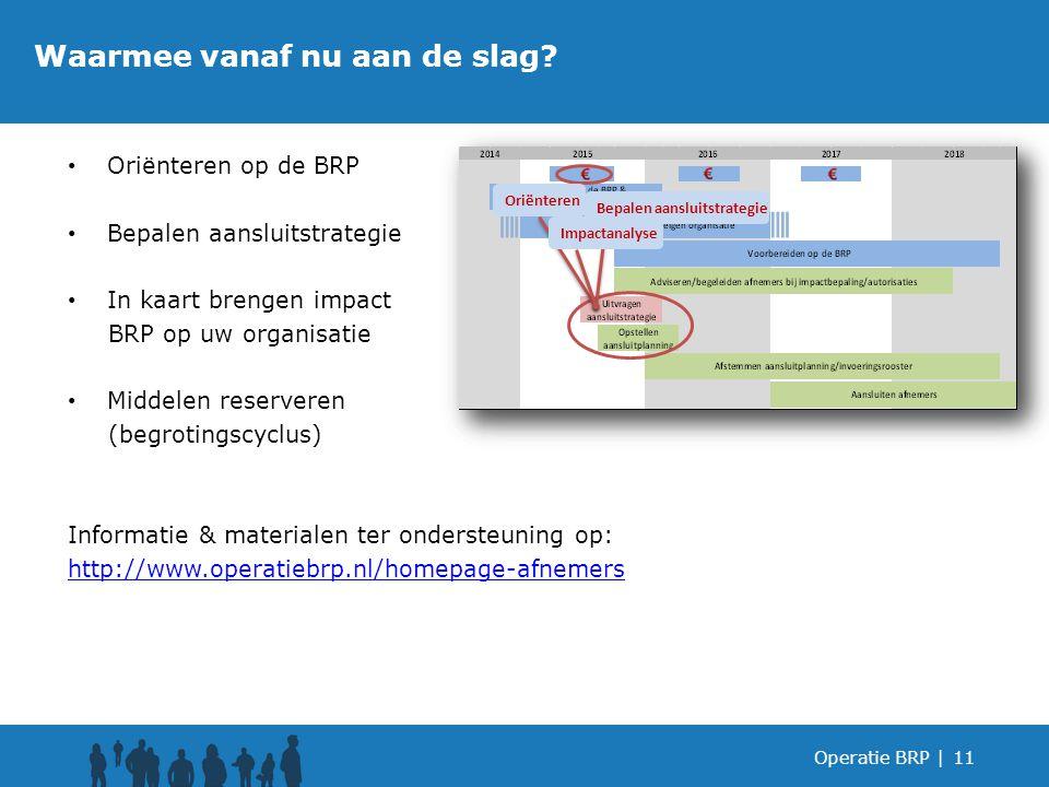 Oriënteren op de BRP Bepalen aansluitstrategie In kaart brengen impact BRP op uw organisatie Middelen reserveren (begrotingscyclus) Informatie & mater