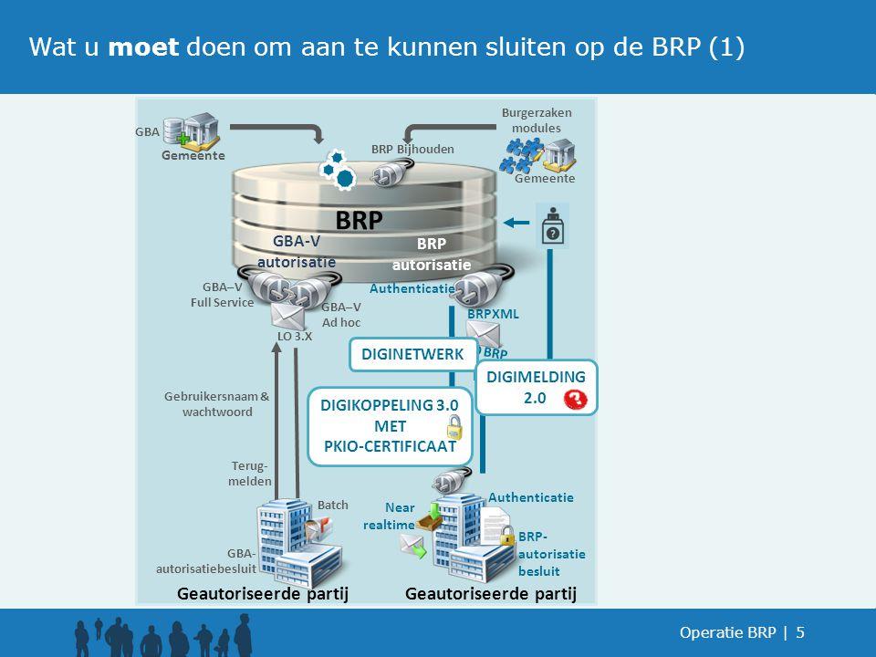 GBA Bericht verwerker Operatie BRP  5 Geautoriseerde partij Terug- melden BRP Gebruikersnaam & wachtwoord GBA–V Full Service GBA–V Ad hoc LO 3.X BRPXM