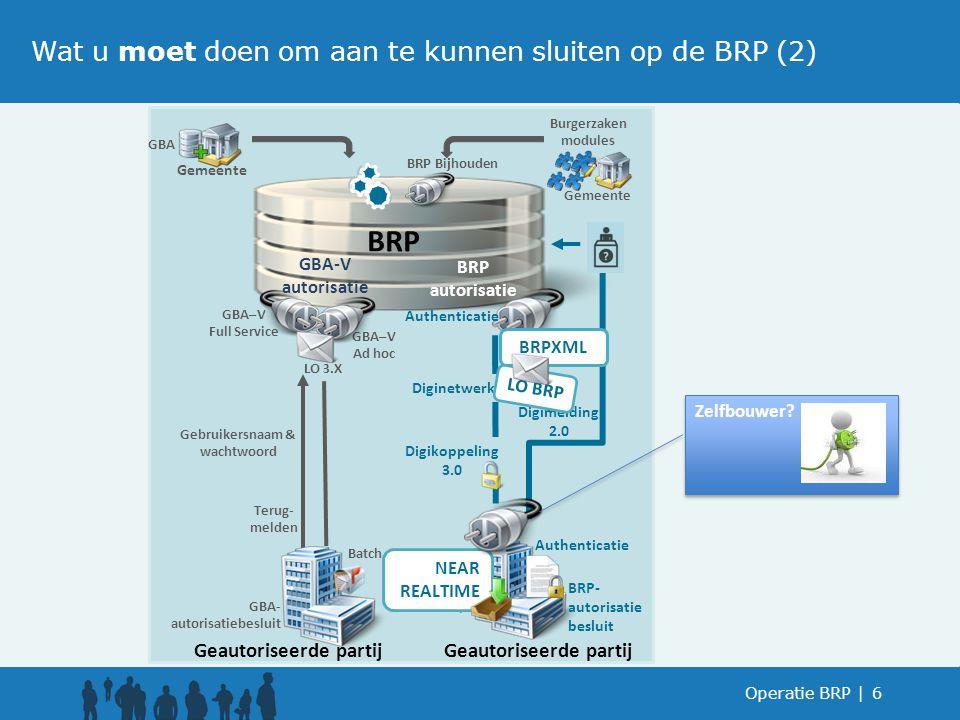 GBA Bericht verwerker Operatie BRP  6 Geautoriseerde partij Terug- melden BRP Gebruikersnaam & wachtwoord GBA–V Full Service GBA–V Ad hoc LO 3.X BRPXM