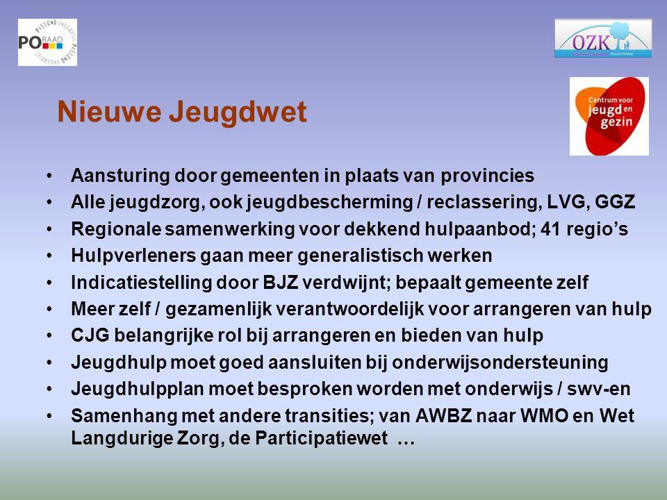 Nieuwe Jeugdwet Aansturing door gemeenten in plaats van provincies Alle jeugdzorg, ook jeugdbescherming / reclassering, LVG, GGZ Regionale samenwerkin