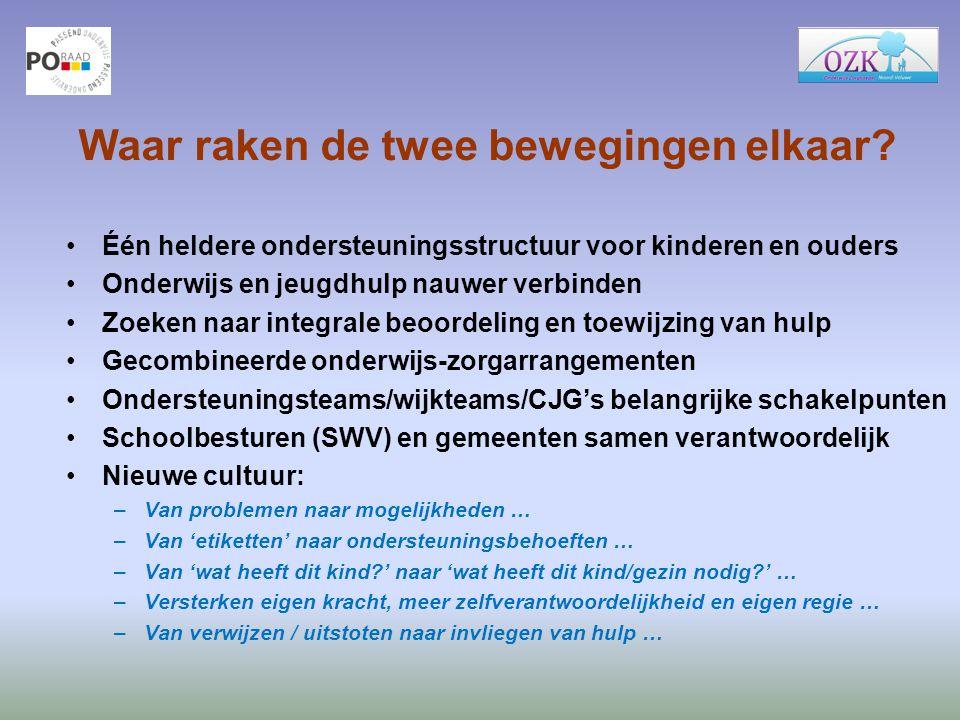 Waar raken de twee bewegingen elkaar? Één heldere ondersteuningsstructuur voor kinderen en ouders Onderwijs en jeugdhulp nauwer verbinden Zoeken naar