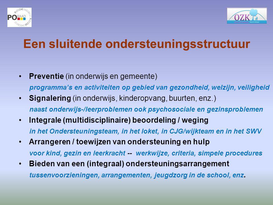 Een sluitende ondersteuningsstructuur Preventie (in onderwijs en gemeente) programma's en activiteiten op gebied van gezondheid, welzijn, veiligheid S