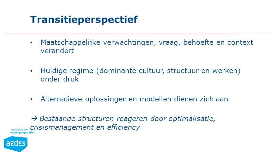 Transitieperspectief Maatschappelijke verwachtingen, vraag, behoefte en context verandert Huidige regime (dominante cultuur, structuur en werken) onde