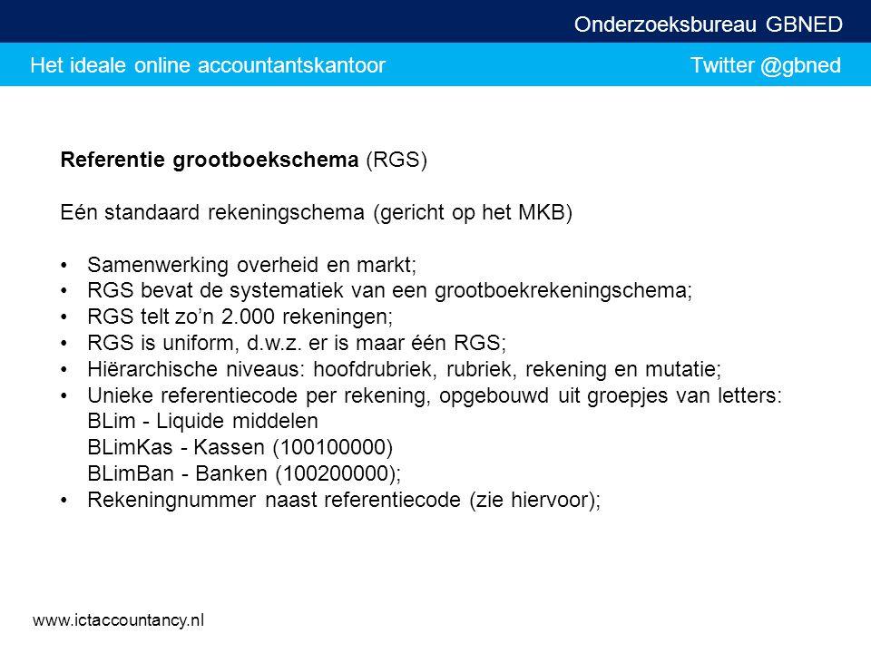 Het ideale online accountantskantoor Twitter @gbned Onderzoeksbureau GBNED www.ictaccountancy.nl Referentie grootboekschema (RGS) Eén standaard rekeni