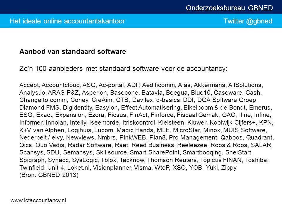 Het ideale online accountantskantoor Twitter @gbned Onderzoeksbureau GBNED www.ictaccountancy.nl Aanbod van standaard software Zo'n 100 aanbieders met
