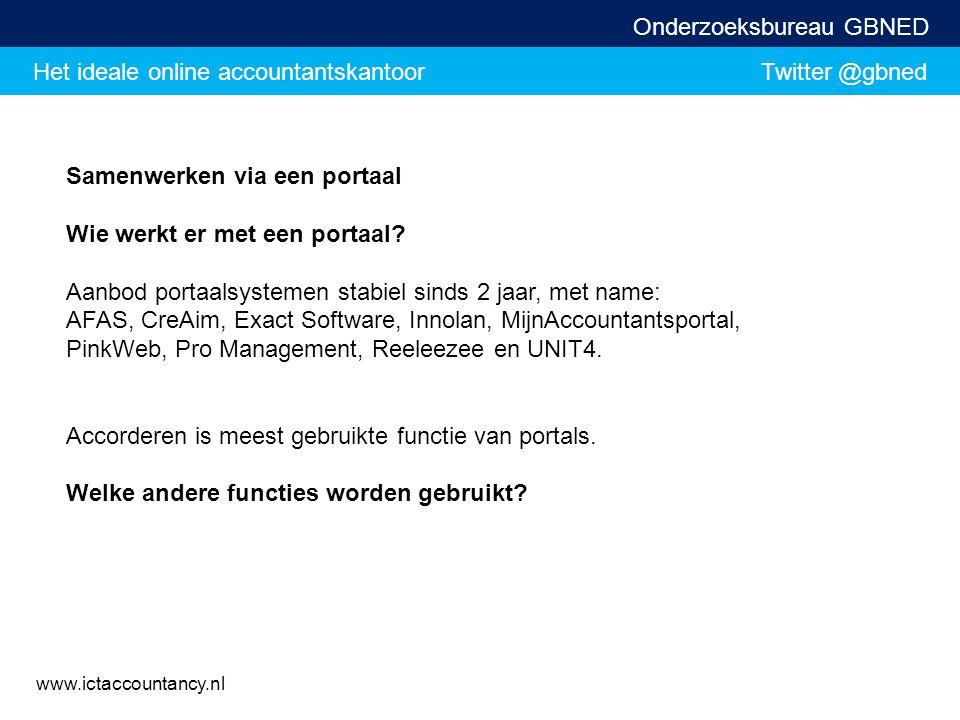 Het ideale online accountantskantoor Twitter @gbned Onderzoeksbureau GBNED www.ictaccountancy.nl Samenwerken via een portaal Wie werkt er met een port