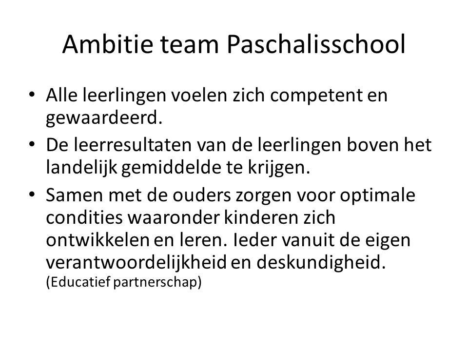 Ambitie team Paschalisschool Alle leerlingen voelen zich competent en gewaardeerd. De leerresultaten van de leerlingen boven het landelijk gemiddelde