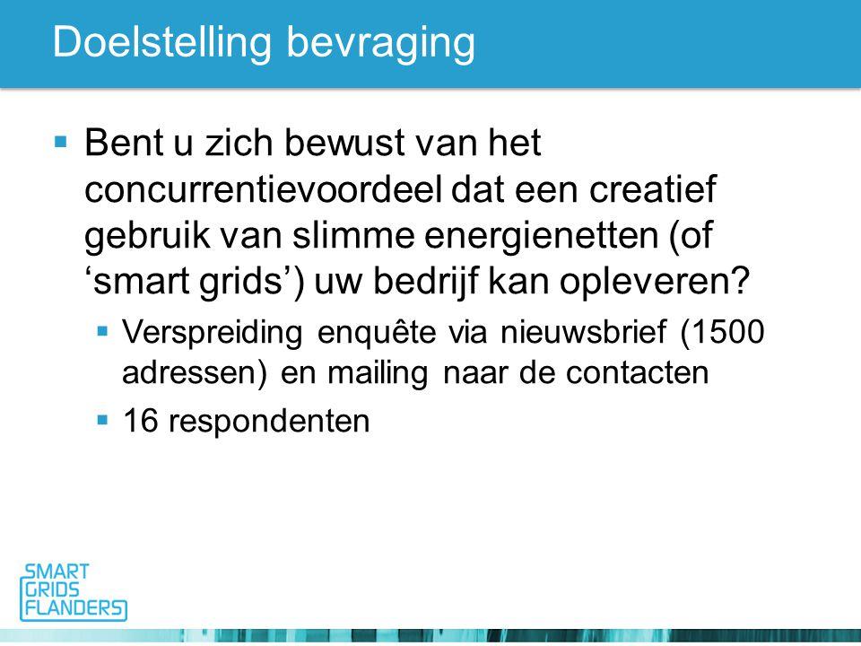 Bedrijfsgegevens respondenten  Indeling volgens energieverbruik: