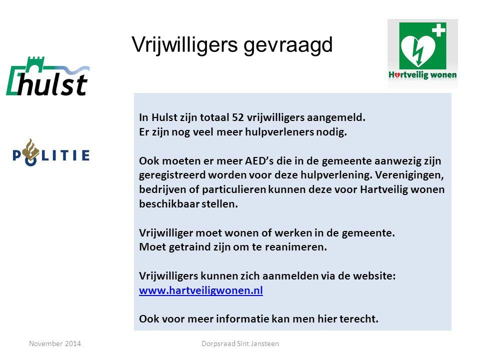 November 2014 Vrijwilligers gevraagd In Hulst zijn totaal 52 vrijwilligers aangemeld. Er zijn nog veel meer hulpverleners nodig. Ook moeten er meer AE