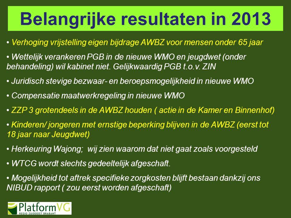 Belangrijke resultaten in 2013 Verhoging vrijstelling eigen bijdrage AWBZ voor mensen onder 65 jaar Wettelijk verankeren PGB in de nieuwe WMO en jeugdwet (onder behandeling) wil kabinet niet.