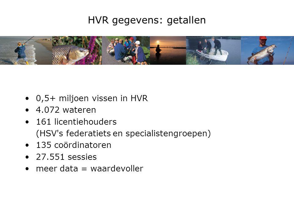 HVR gegevens: getallen 0,5+ miljoen vissen in HVR 4.072 wateren 161 licentiehouders (HSV s federatiets en specialistengroepen) 135 coördinatoren 27.551 sessies meer data = waardevoller