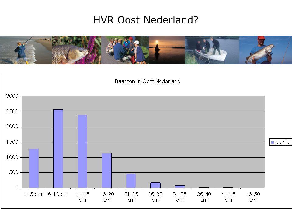 HVR Oost Nederland?