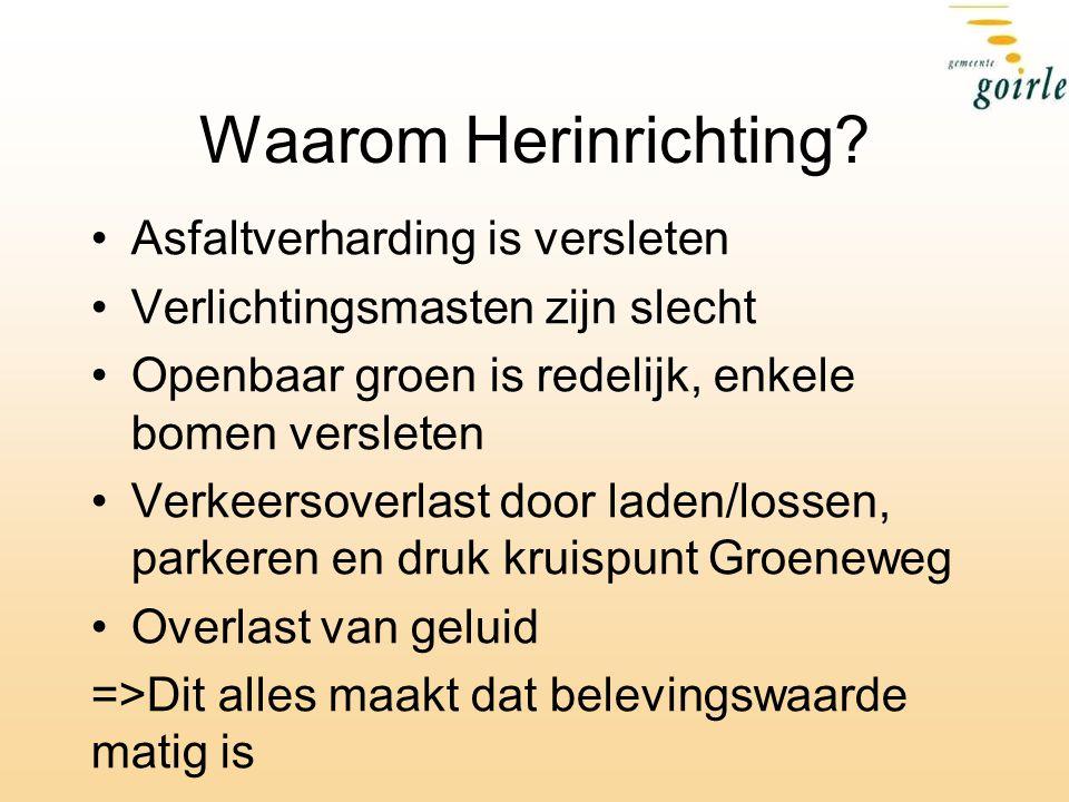 Waarom Herinrichting.