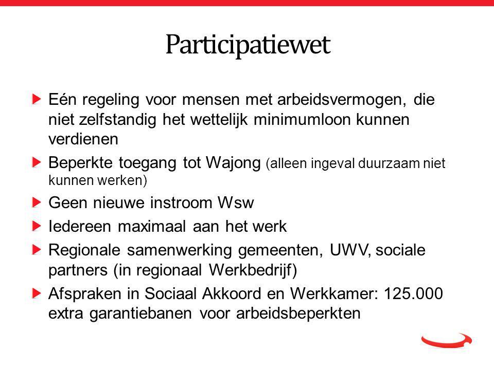 Participatiewet Eén regeling voor mensen met arbeidsvermogen, die niet zelfstandig het wettelijk minimumloon kunnen verdienen Beperkte toegang tot Wajong (alleen ingeval duurzaam niet kunnen werken) Geen nieuwe instroom Wsw Iedereen maximaal aan het werk Regionale samenwerking gemeenten, UWV, sociale partners (in regionaal Werkbedrijf) Afspraken in Sociaal Akkoord en Werkkamer: 125.000 extra garantiebanen voor arbeidsbeperkten