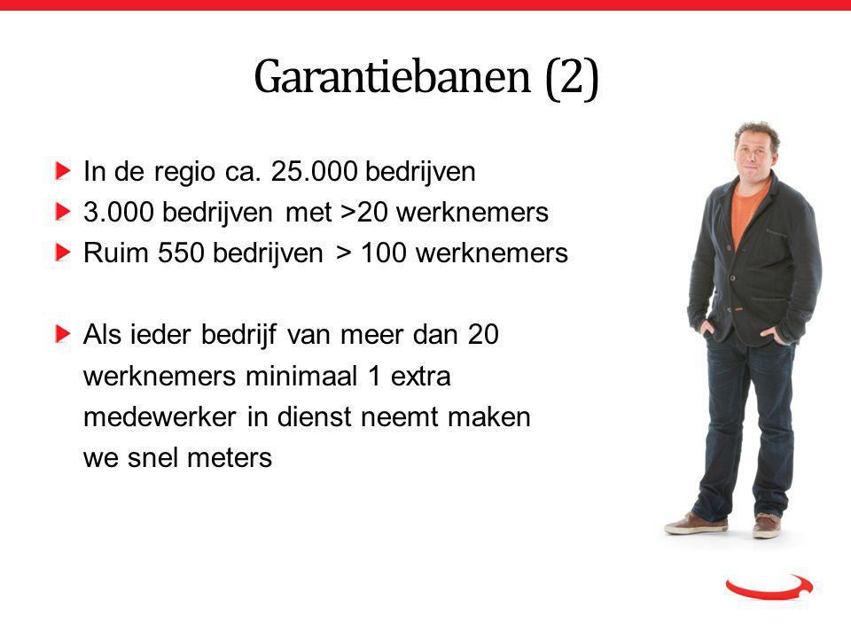 Garantiebanen (2) In de regio ca.