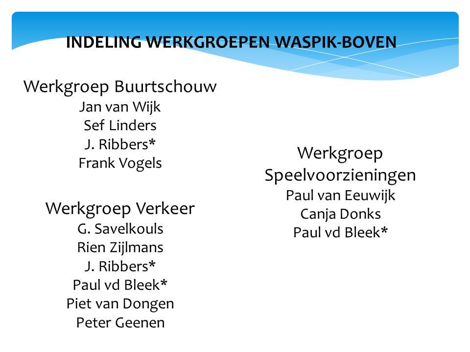 Werkgroep Buurtschouw Jan van Wijk Sef Linders J.