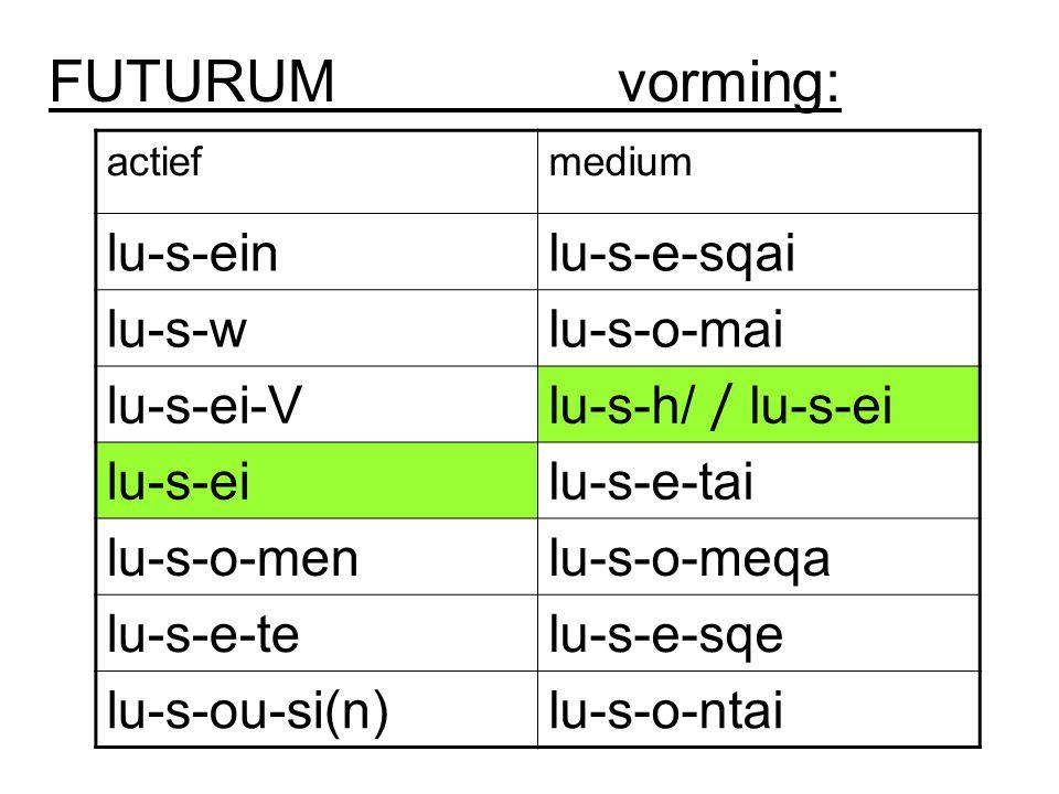 FUTURUM vorming: actiefmedium lu-s-einlu-s-e-sqai lu-s-wlu-s-o-mai lu-s-ei-V lu-s-h/ / lu-s-ei lu-s-eilu-s-e-tai lu-s-o-menlu-s-o-meqa lu-s-e-telu-s-e-sqe lu-s-ou-si(n)lu-s-o-ntai