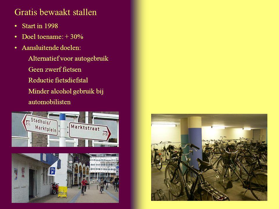 Gratis bewaakt stallen Start in 1998 Doel toename: + 30% Aansluitende doelen: Alternatief voor autogebruik Geen zwerf fietsen Reductie fietsdiefstal M