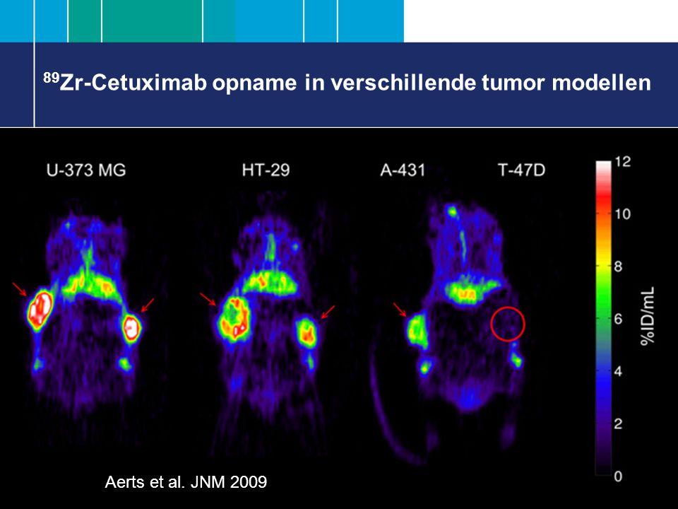 89 Zr-Cetuximab opname in verschillende tumor modellen Aerts et al. JNM 2009