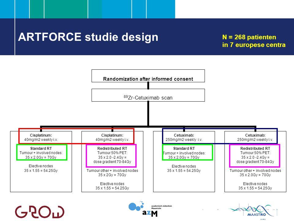 Randomization after informed consent ARTFORCE studie design N = 268 patienten in 7 europese centra