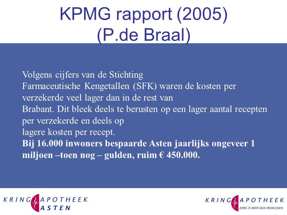 KPMG rapport (2005) (P.de Braal) Volgens cijfers van de Stichting Farmaceutische Kengetallen (SFK) waren de kosten per verzekerde veel lager dan in de rest van Brabant.
