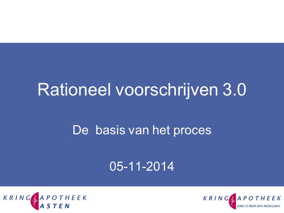 Rationeel voorschrijven 3.0 De basis van het proces 05-11-2014