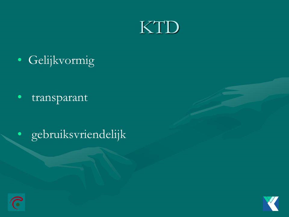 KTD Gelijkvormig transparant gebruiksvriendelijk