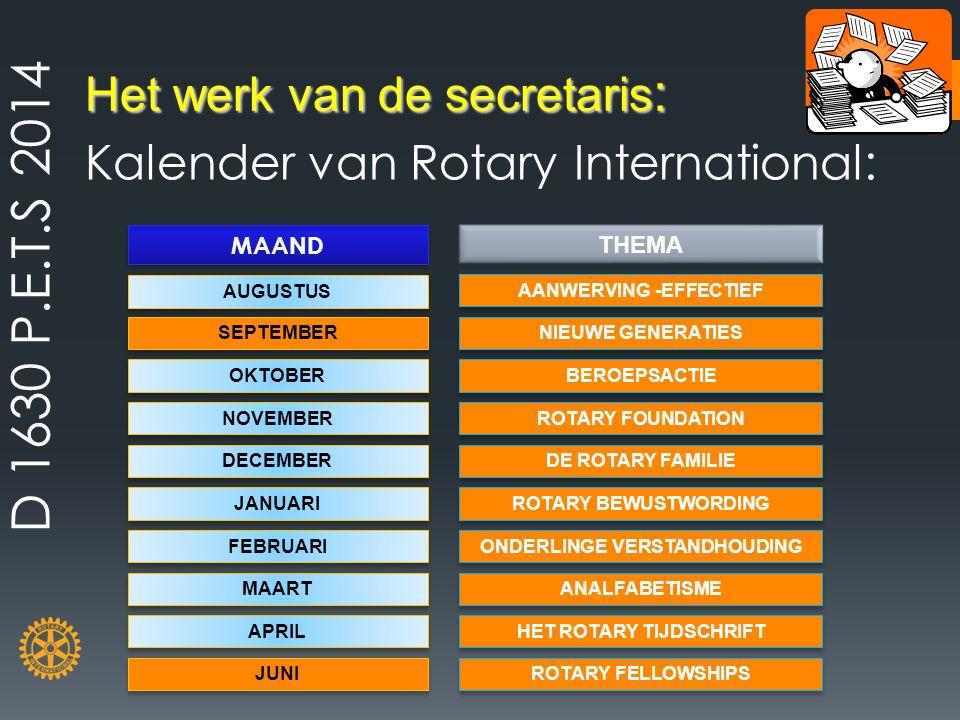 Het werk van de secretaris : Kalender van Rotary International: MAAND AUGUSTUS AANWERVING -EFFECTIEF SEPTEMBER NIEUWE GENERATIES OKTOBER BEROEPSACTIE