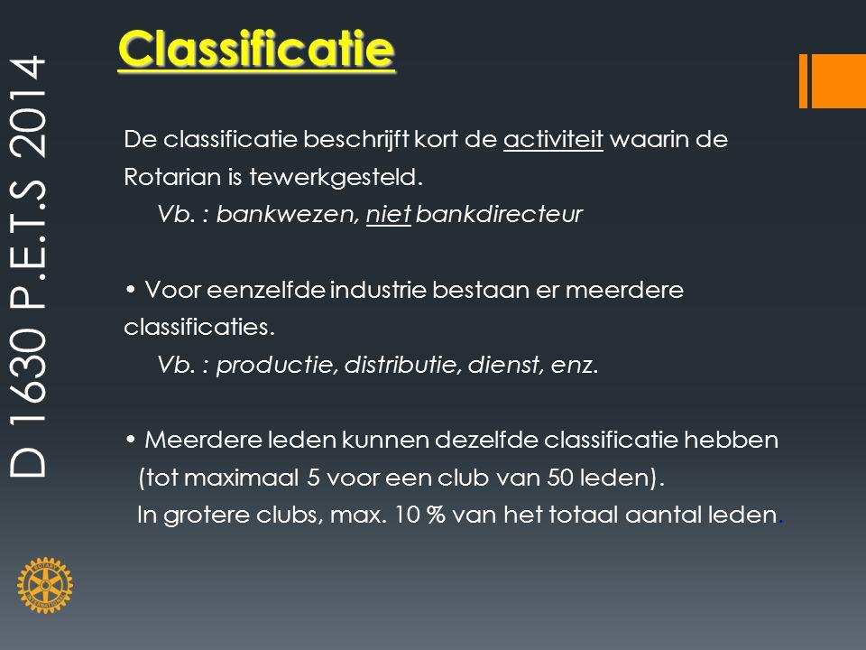 De classificatie beschrijft kort de activiteit waarin de Rotarian is tewerkgesteld. Vb. : bankwezen, niet bankdirecteur Voor eenzelfde industrie besta