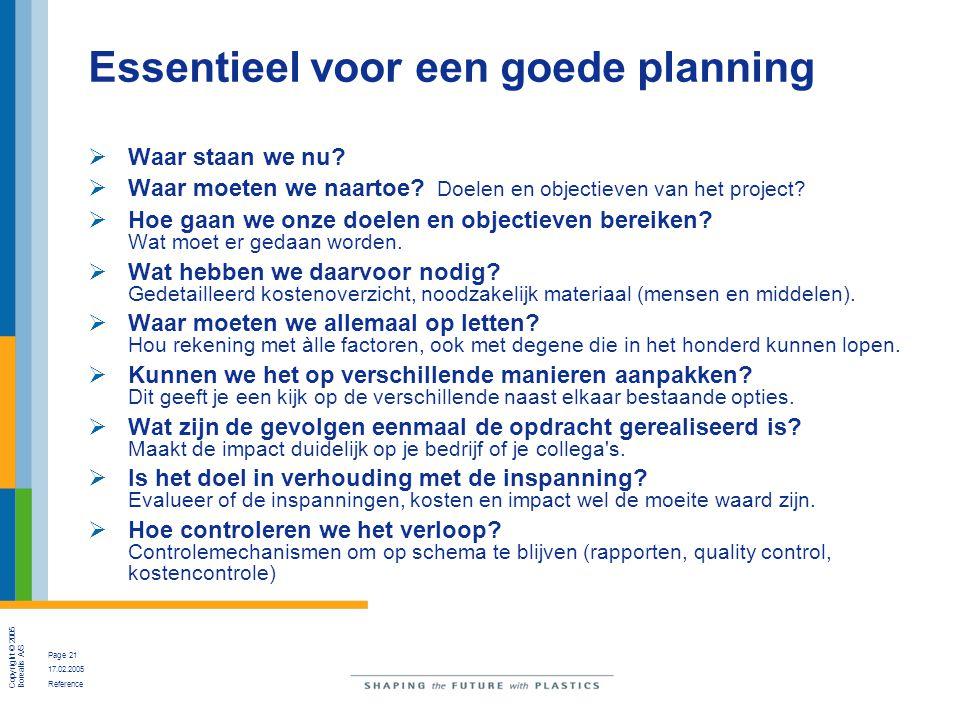 Copyright © 2005 Borealis A/S Page 21 17.02.2005 Reference Essentieel voor een goede planning  Waar staan we nu?  Waar moeten we naartoe? Doelen en