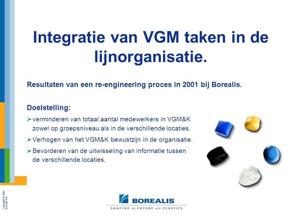 Copyright © 2005 Borealis A/S Integratie van VGM taken in de lijnorganisatie. Resultaten van een re-engineering proces in 2001 bij Borealis. Doelstell