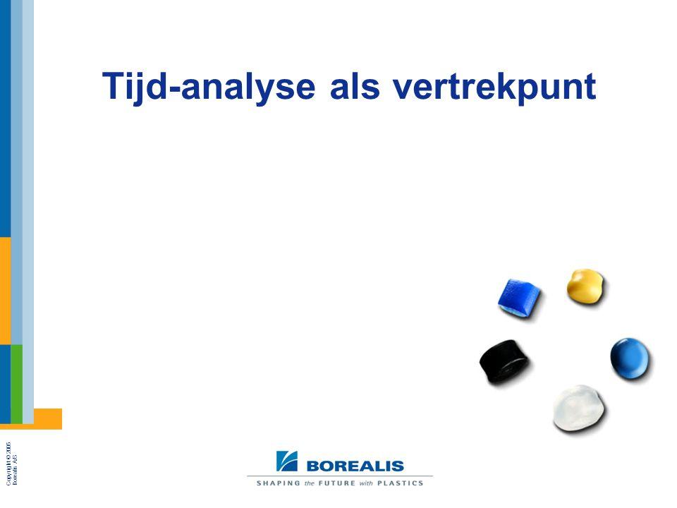 Copyright © 2005 Borealis A/S Tijd-analyse als vertrekpunt