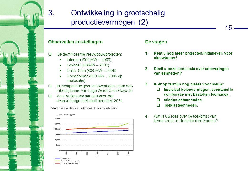 15 3.Ontwikkeling in grootschalig productievermogen (2) Observaties en stellingen  Geïdentificeerde nieuwbouwprojecten:  Intergen (800 MW – 2003)  Lyondell (68 MW – 2002)  Delta- Sloe (800 MW – 2006)  Onbenoemd (600 MW – 2006 op zeelocatie)  In zichtperiode geen amoveringen, maar her- inbedrijfname van Lage Weide 5 en Flevo-30  Voor buitenland aangenomen dat reservemarge niet daalt beneden 20 %.