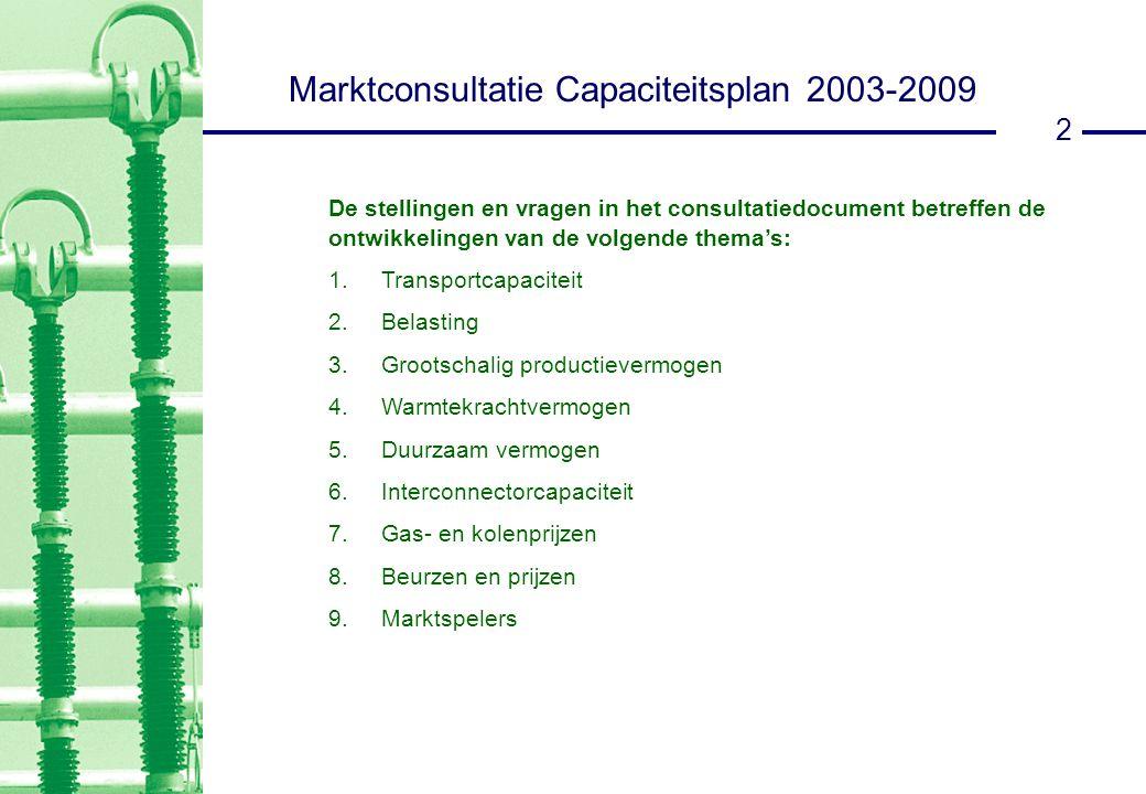 2 De stellingen en vragen in het consultatiedocument betreffen de ontwikkelingen van de volgende thema's:  Transportcapaciteit 2.Belasting 3.Grootschalig productievermogen 4.Warmtekrachtvermogen 5.Duurzaam vermogen 6.Interconnectorcapaciteit 7.Gas- en kolenprijzen 8.Beurzen en prijzen 9.Marktspelers Marktconsultatie Capaciteitsplan 2003-2009