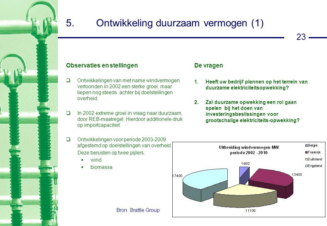 23 5.Ontwikkeling duurzaam vermogen (1) Observaties en stellingen  Ontwikkelingen van met name windvermogen vertoonden in 2002 een sterke groei, maar liepen nog steeds achter bij doelstellingen overheid.