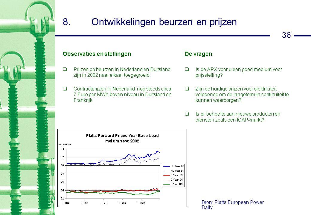 36 8.Ontwikkelingen beurzen en prijzen Observaties en stellingen  Prijzen op beurzen in Nederland en Duitsland zijn in 2002 naar elkaar toegegroeid.
